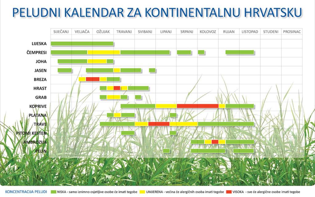 peludni-kalendar2015-2